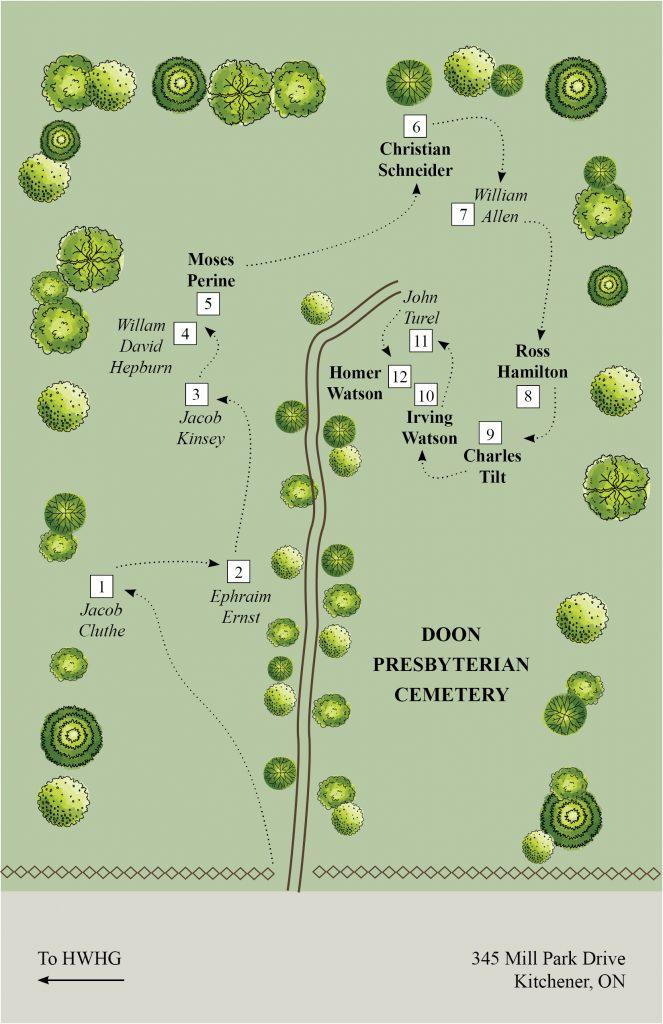 Doon Presbyterian Cemetery Tour